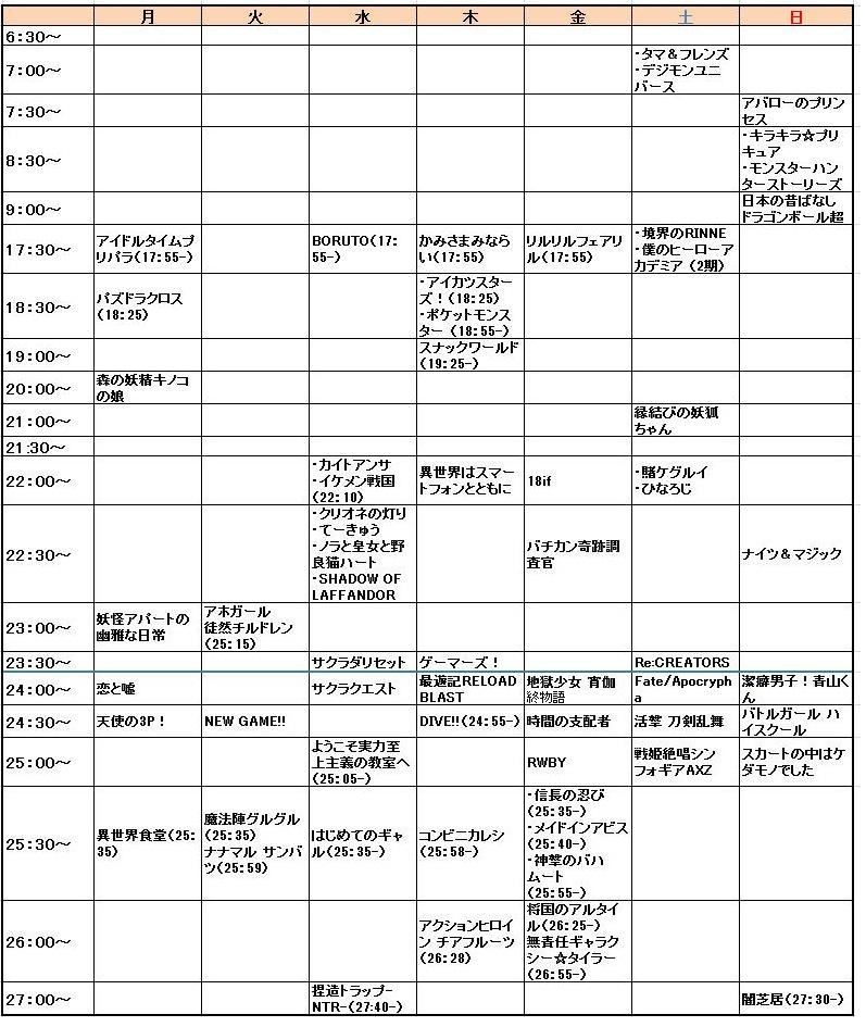 2017年 夏アニメ 時間割